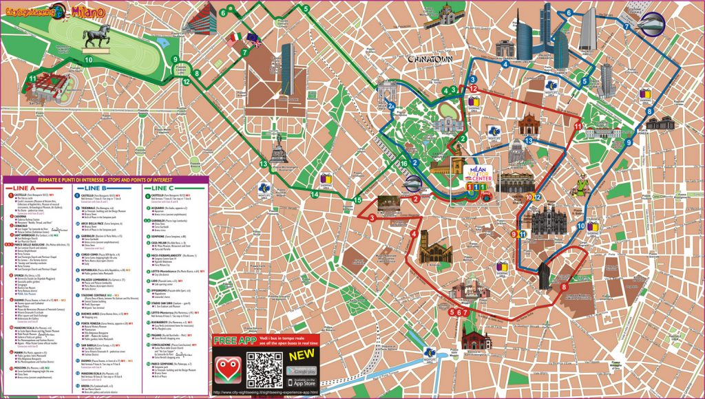 city sightseeing milano