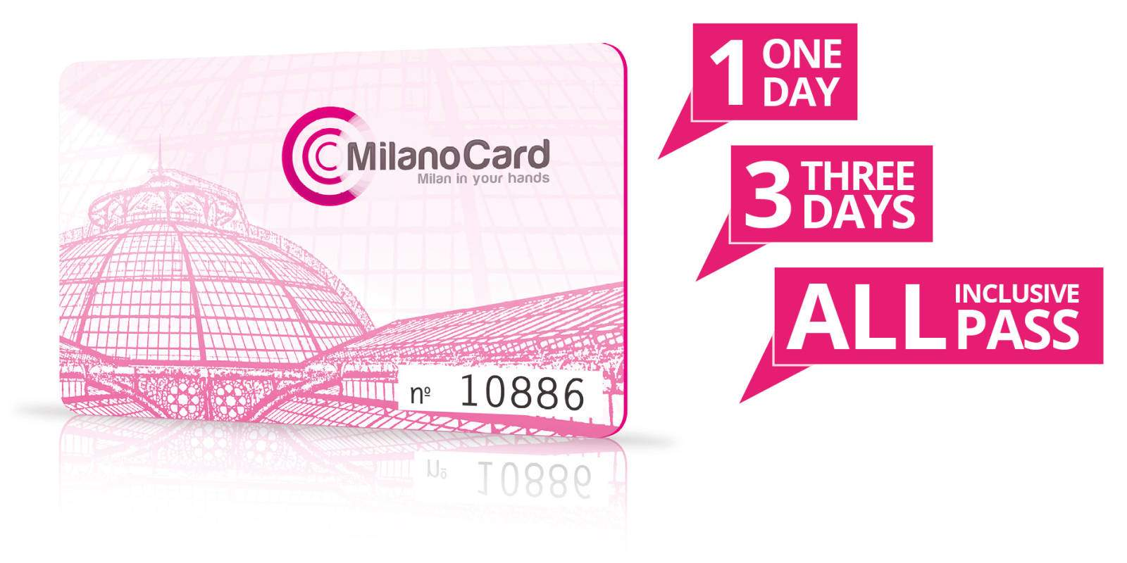 milan travel card